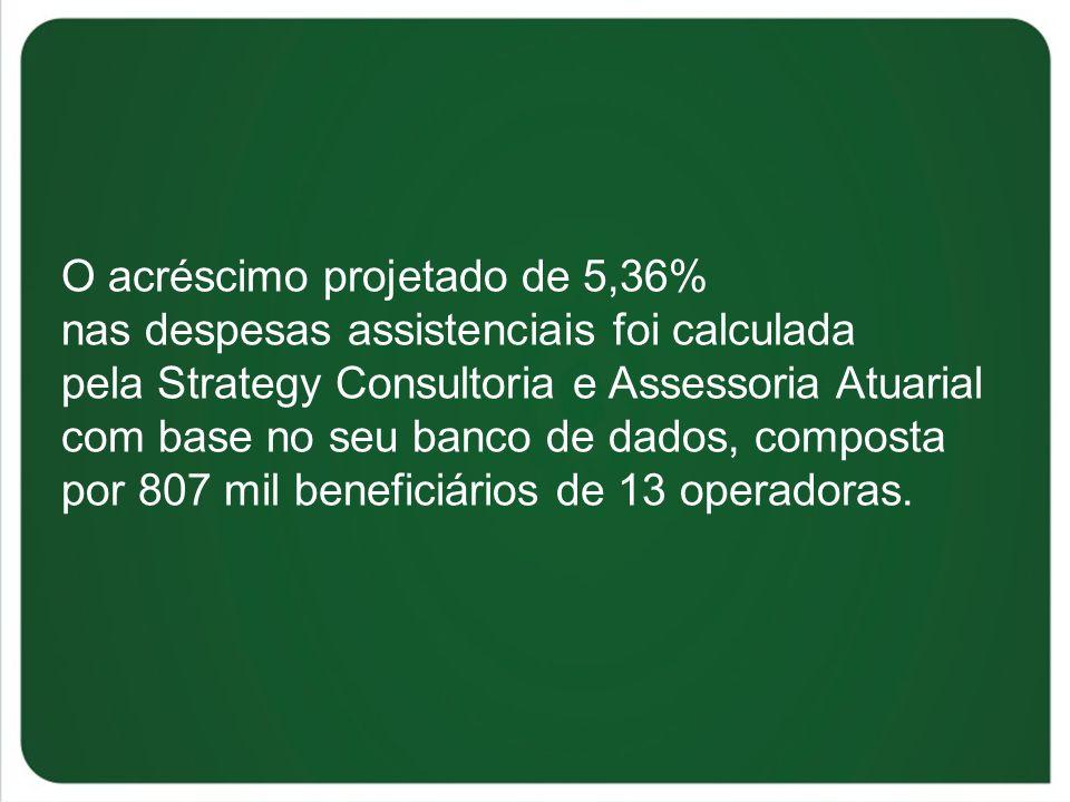 O acréscimo projetado de 5,36% nas despesas assistenciais foi calculada pela Strategy Consultoria e Assessoria Atuarial com base no seu banco de dados, composta por 807 mil beneficiários de 13 operadoras.