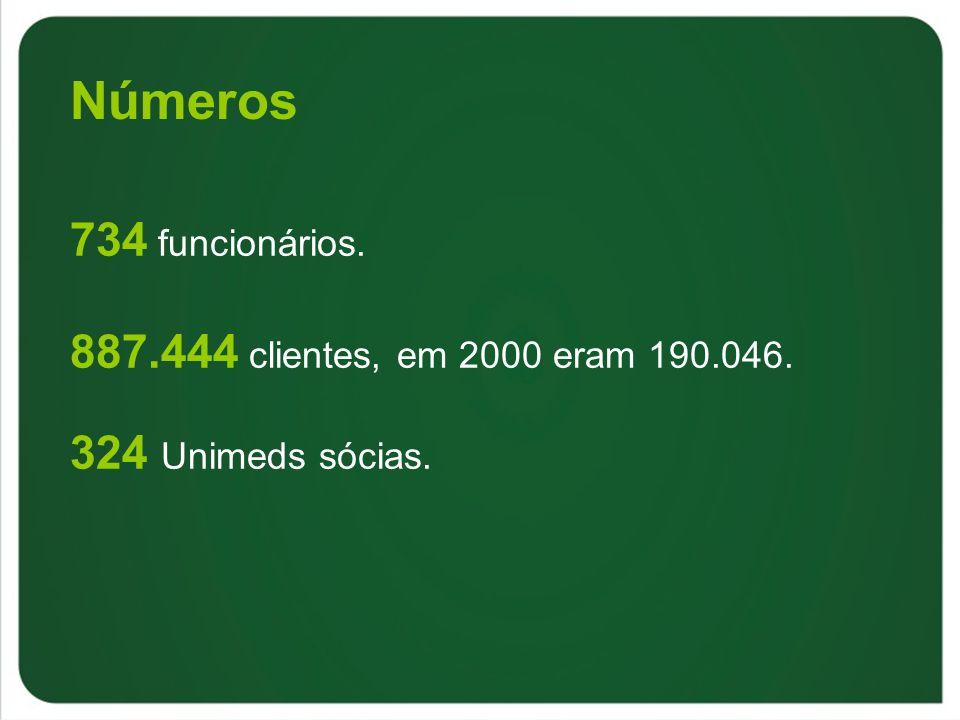 Números 734 funcionários. 887.444 clientes, em 2000 eram 190.046.