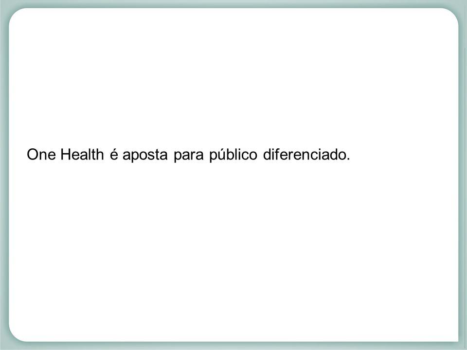 One Health é aposta para público diferenciado.