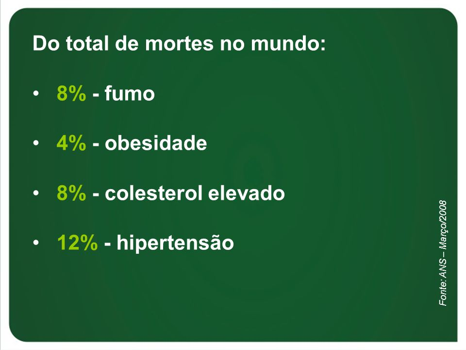 Do total de mortes no mundo: 8% - fumo 4% - obesidade