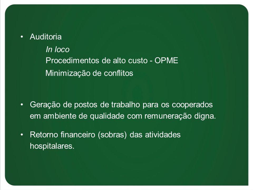 Auditoria In loco Procedimentos de alto custo - OPME. Minimização de conflitos.