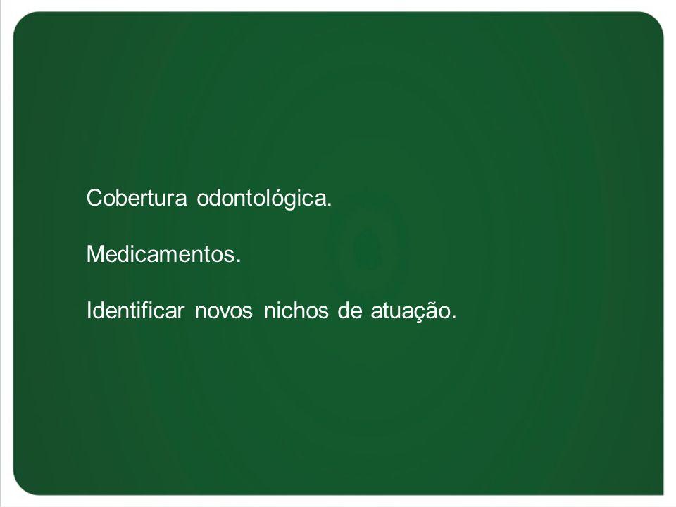 Cobertura odontológica.