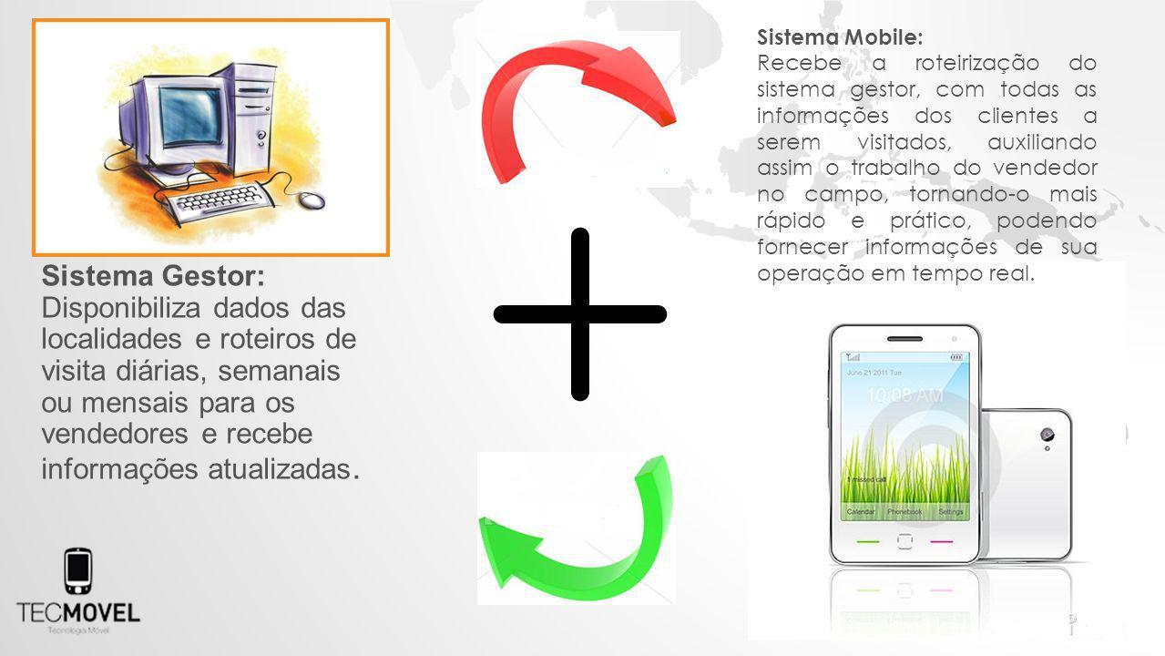 Sistema Mobile: