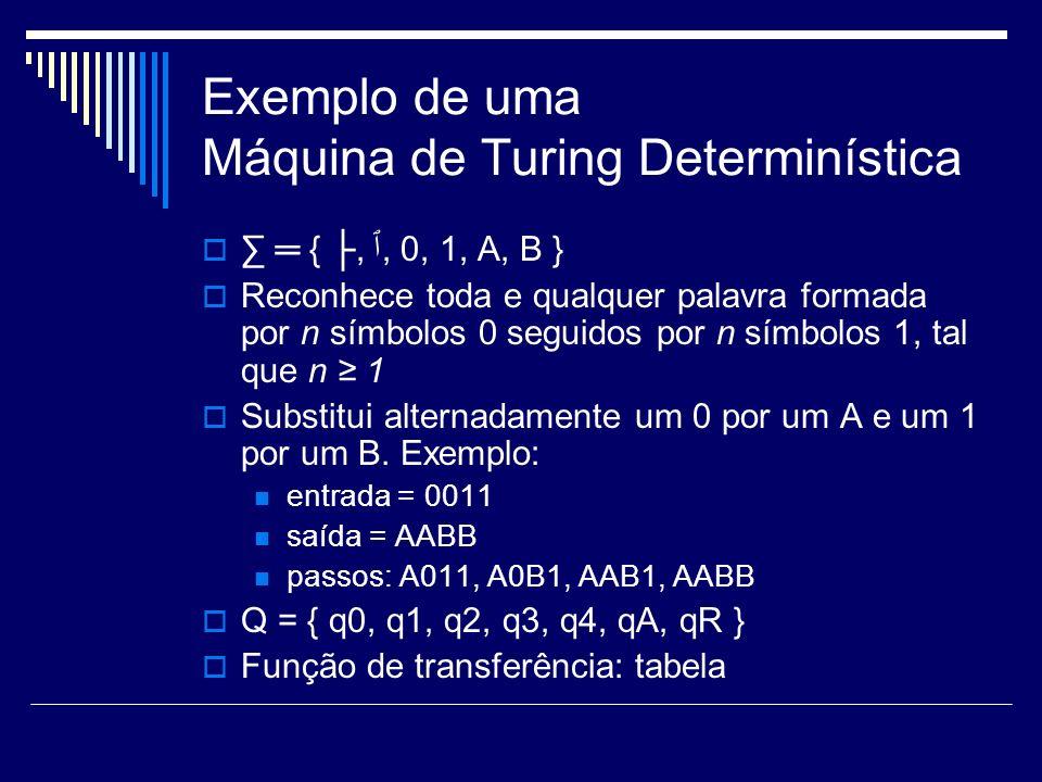 Exemplo de uma Máquina de Turing Determinística
