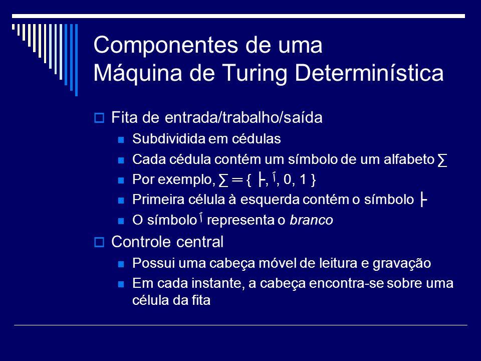 Componentes de uma Máquina de Turing Determinística