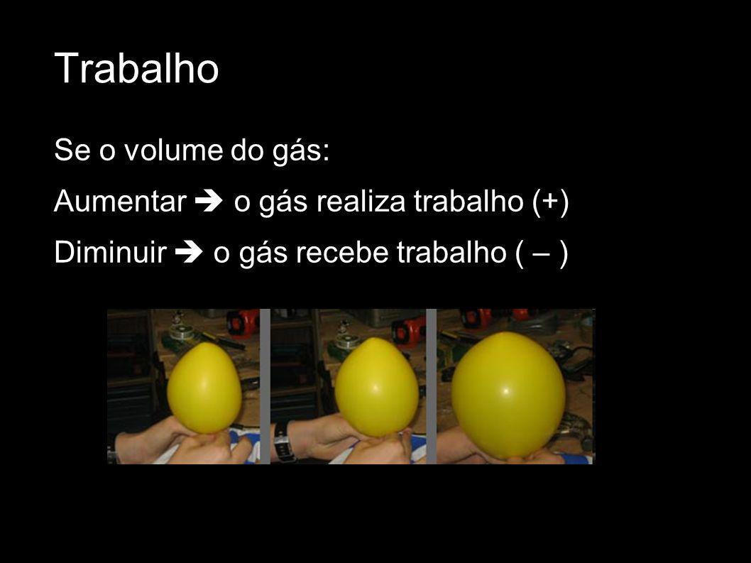 Trabalho Se o volume do gás: Aumentar  o gás realiza trabalho (+)