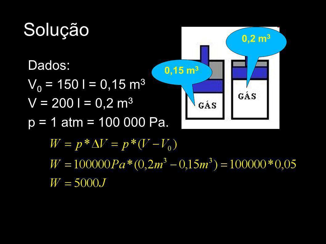 Solução Dados: V0 = 150 l = 0,15 m3 V = 200 l = 0,2 m3