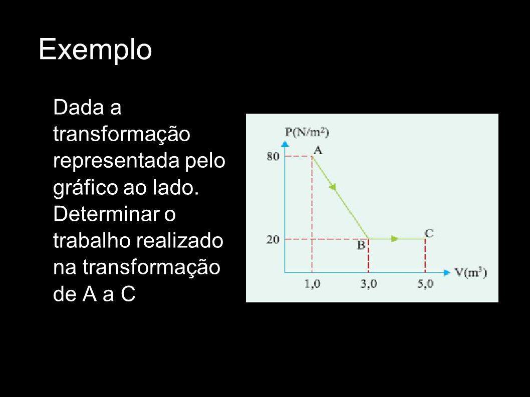 Exemplo Dada a transformação representada pelo gráfico ao lado.