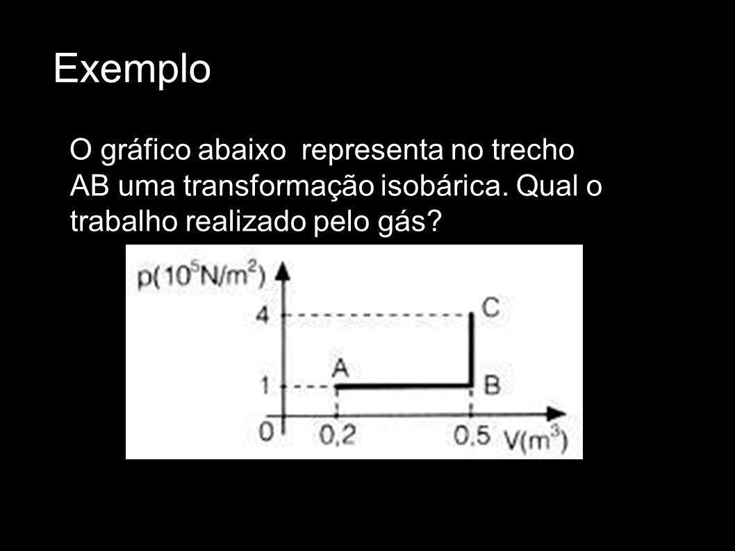 Exemplo O gráfico abaixo representa no trecho AB uma transformação isobárica.