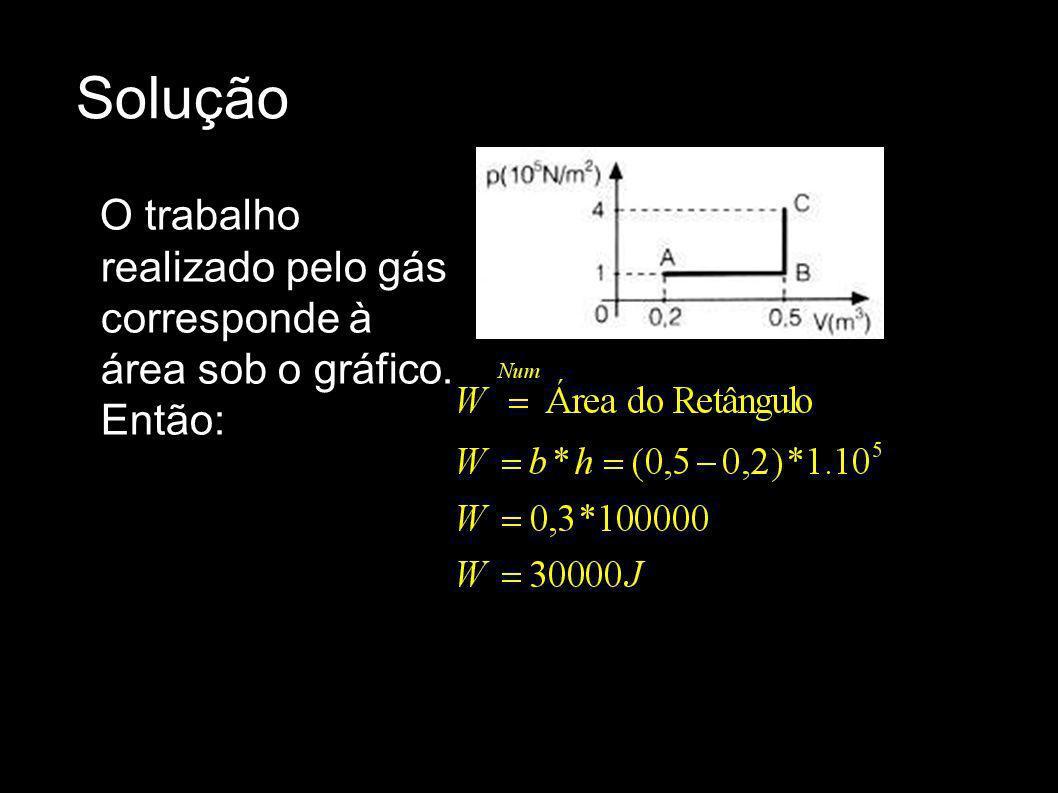 Solução O trabalho realizado pelo gás corresponde à área sob o gráfico. Então: