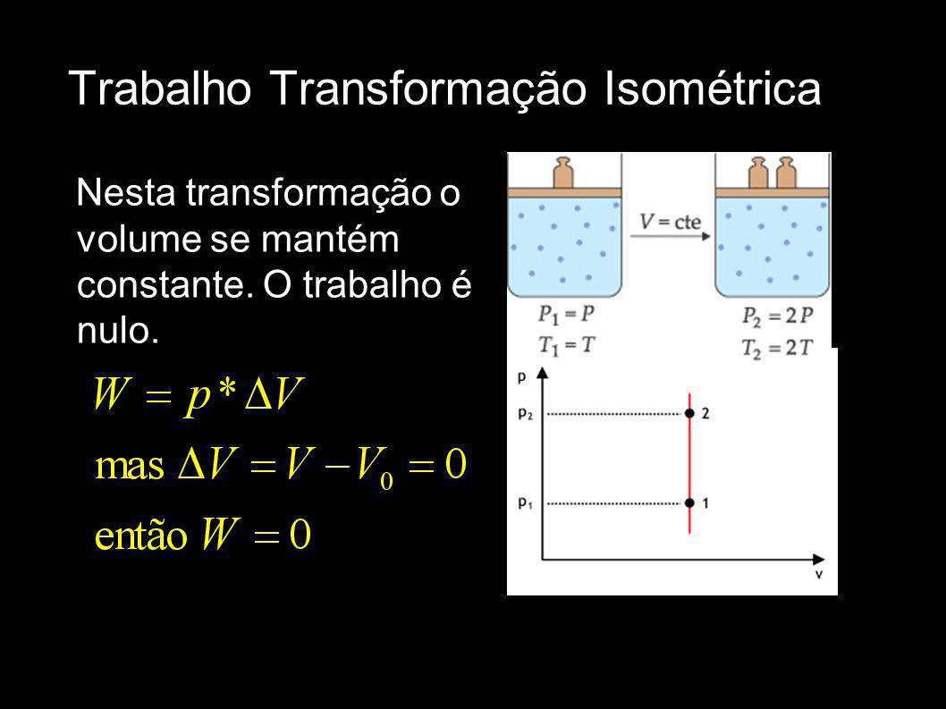 Trabalho Transformação Isométrica