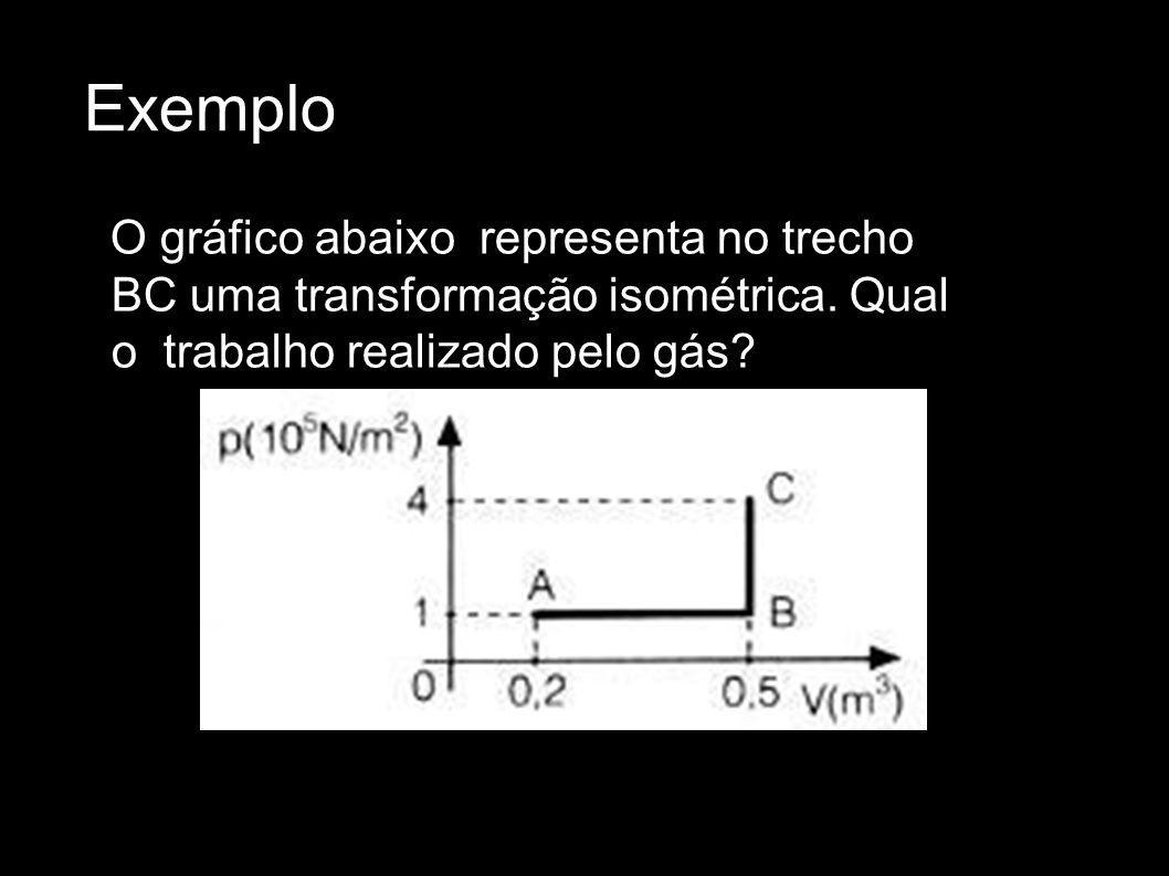 Exemplo O gráfico abaixo representa no trecho BC uma transformação isométrica.