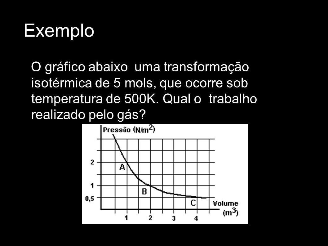 Exemplo O gráfico abaixo uma transformação isotérmica de 5 mols, que ocorre sob temperatura de 500K.