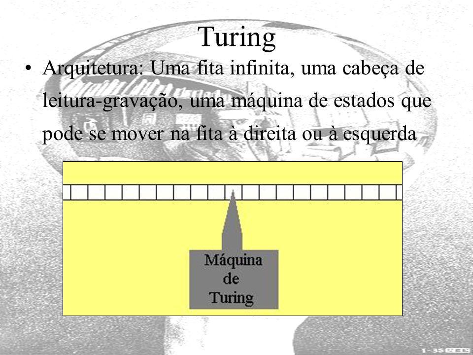 Turing Arquitetura: Uma fita infinita, uma cabeça de leitura-gravação, uma máquina de estados que pode se mover na fita à direita ou à esquerda.