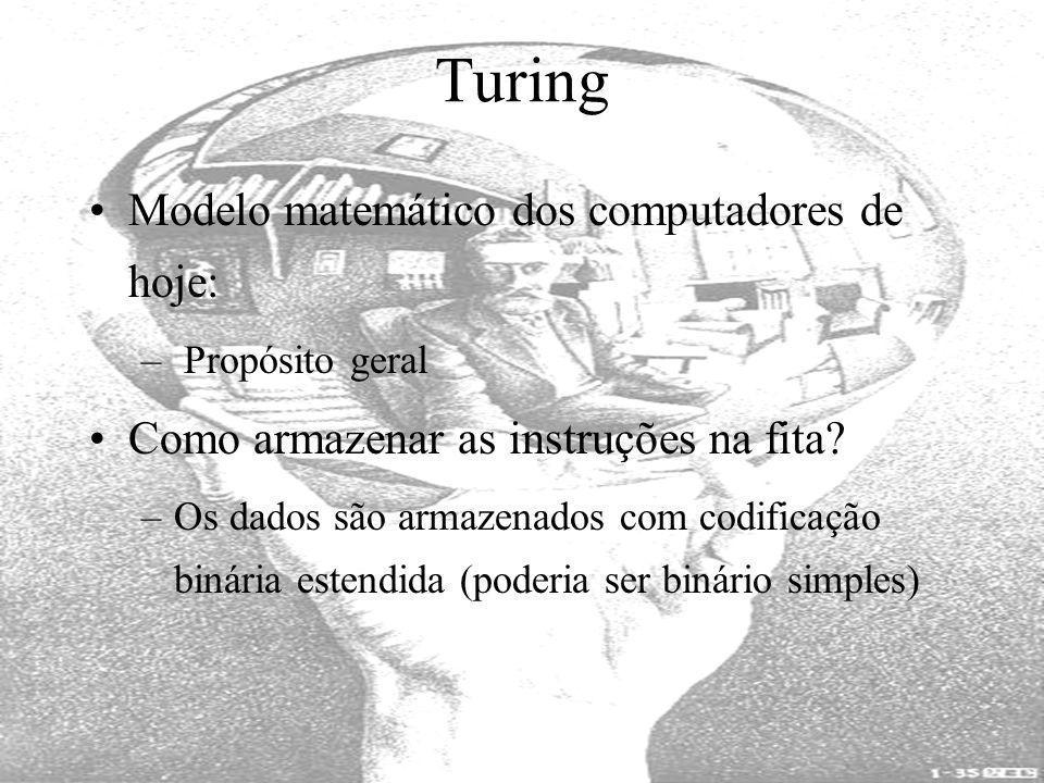 Turing Modelo matemático dos computadores de hoje: