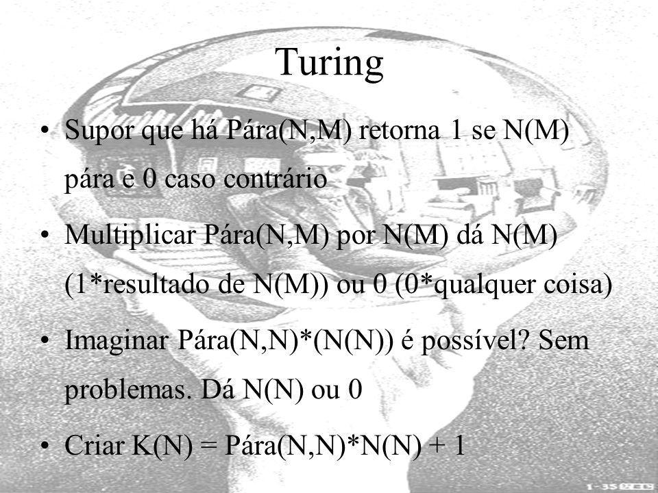 Turing Supor que há Pára(N,M) retorna 1 se N(M) pára e 0 caso contrário.