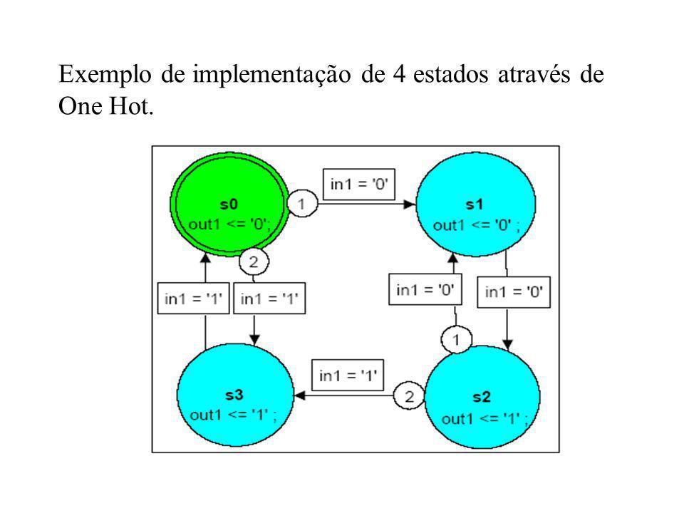 Exemplo de implementação de 4 estados através de One Hot.