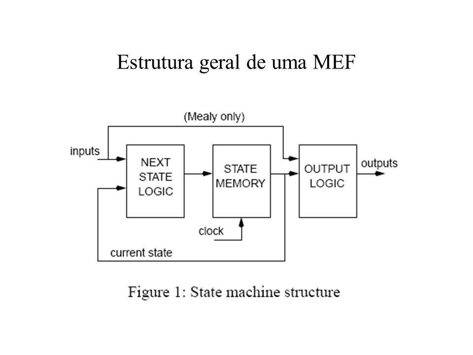 Estrutura geral de uma MEF