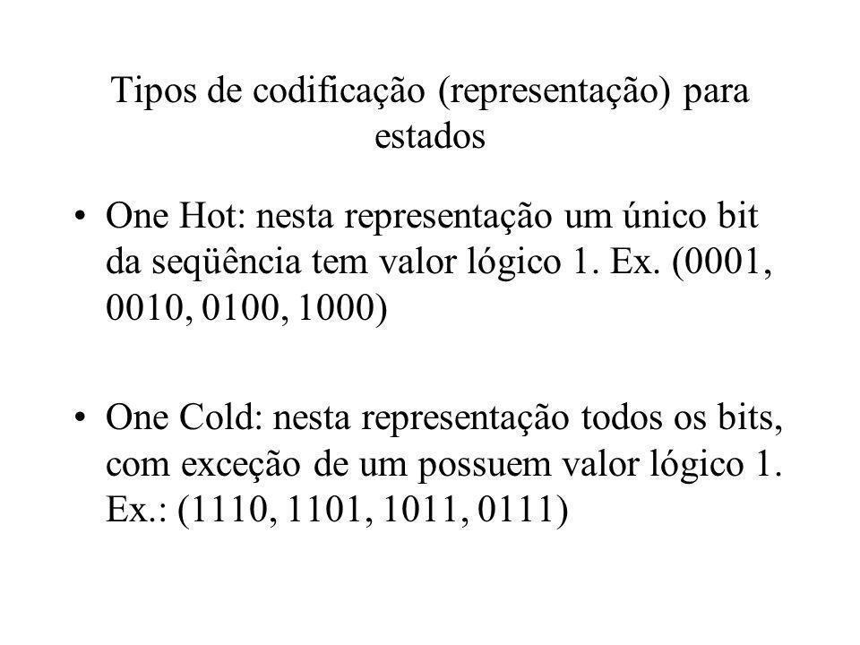 Tipos de codificação (representação) para estados