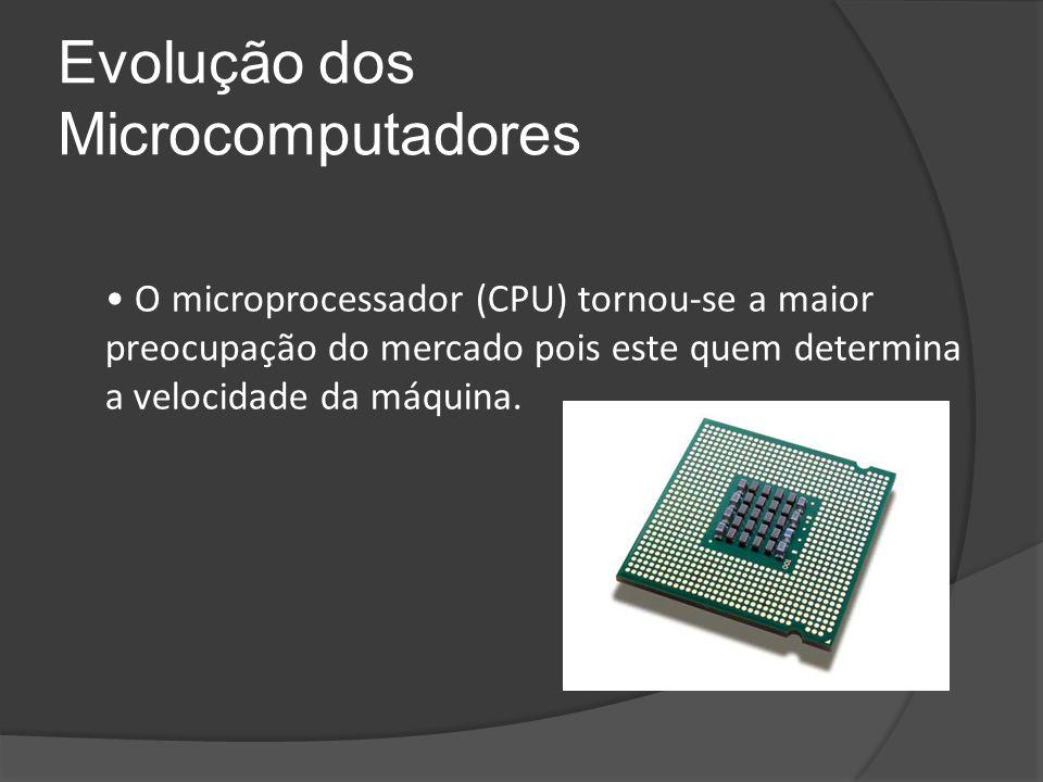 Evolução dos Microcomputadores