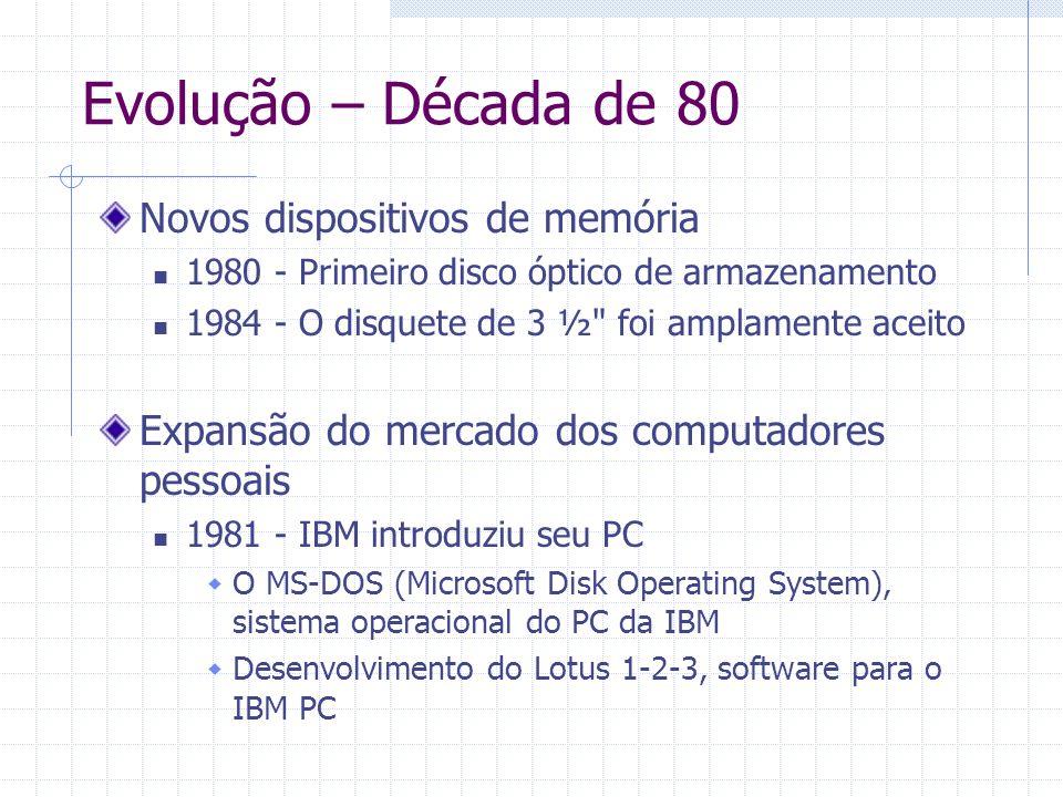Evolução – Década de 80 Novos dispositivos de memória