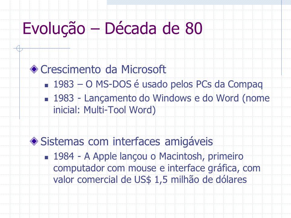 Evolução – Década de 80 Crescimento da Microsoft