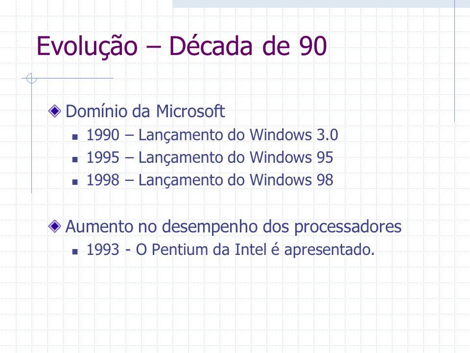 Evolução – Década de 90 Domínio da Microsoft