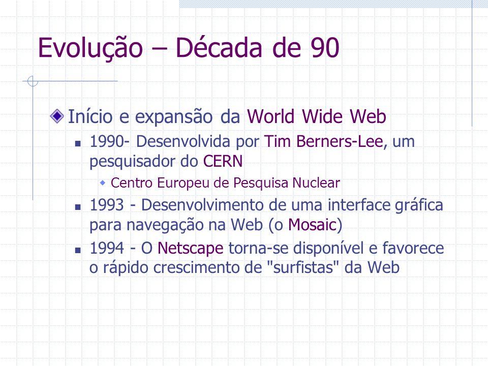 Evolução – Década de 90 Início e expansão da World Wide Web