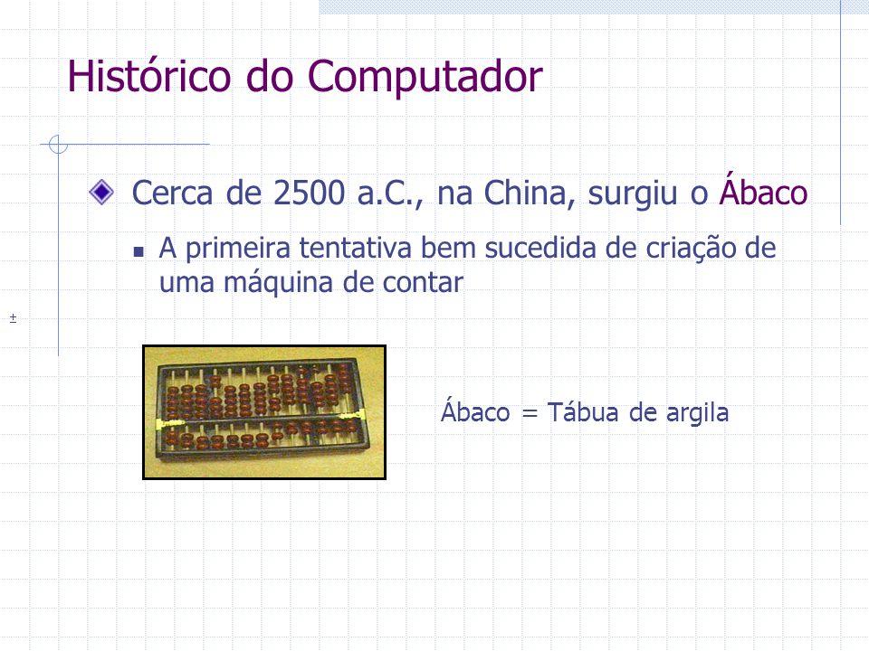 Histórico do Computador