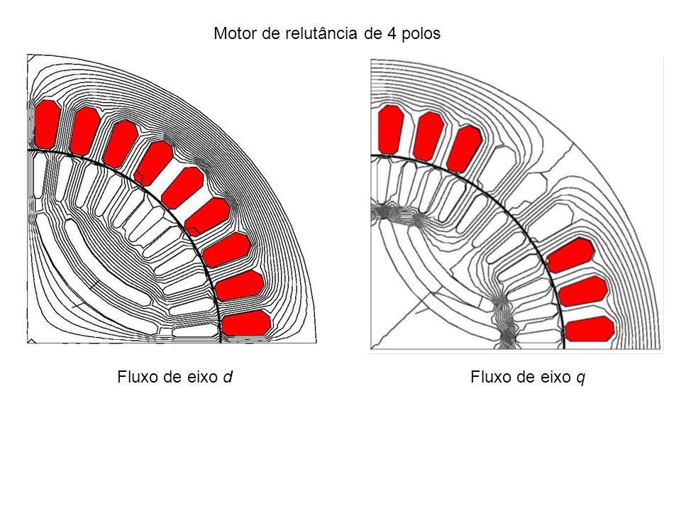 Motor de relutância de 4 polos