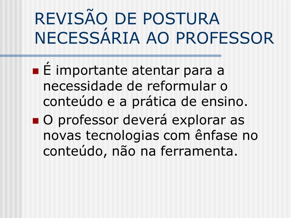 REVISÃO DE POSTURA NECESSÁRIA AO PROFESSOR
