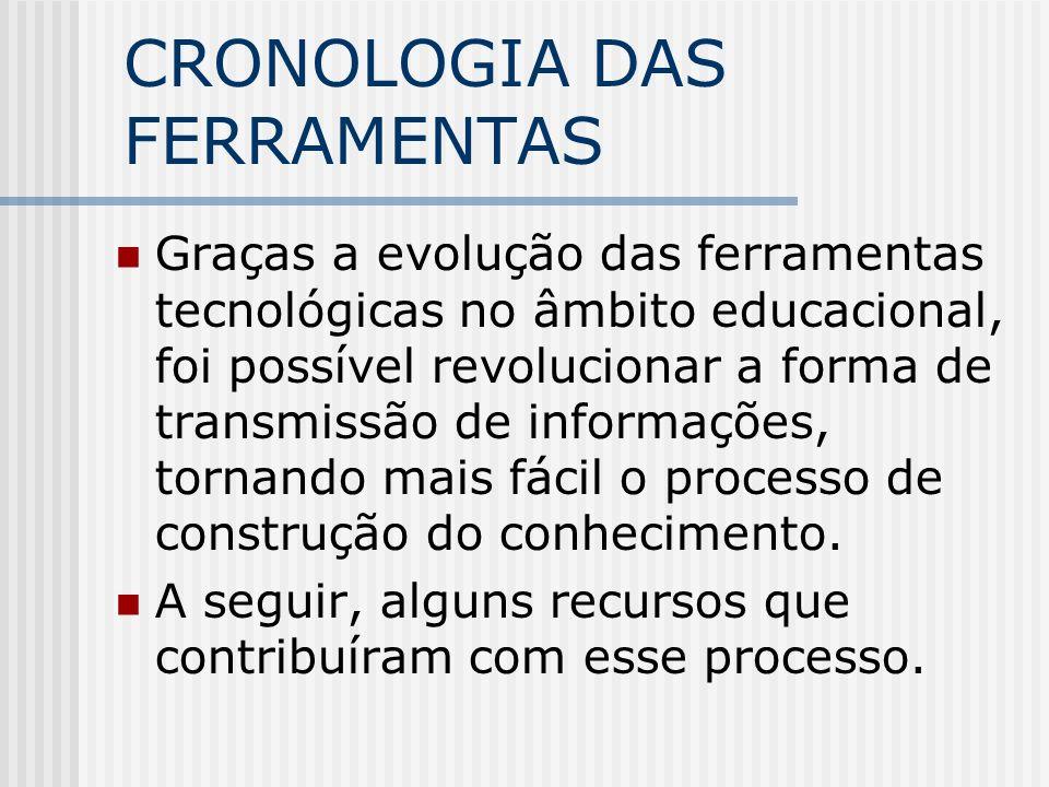 CRONOLOGIA DAS FERRAMENTAS