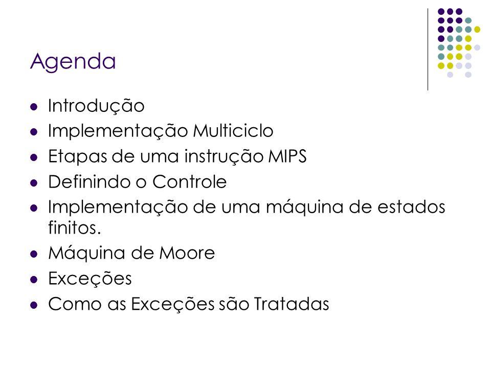 Agenda Introdução Implementação Multiciclo