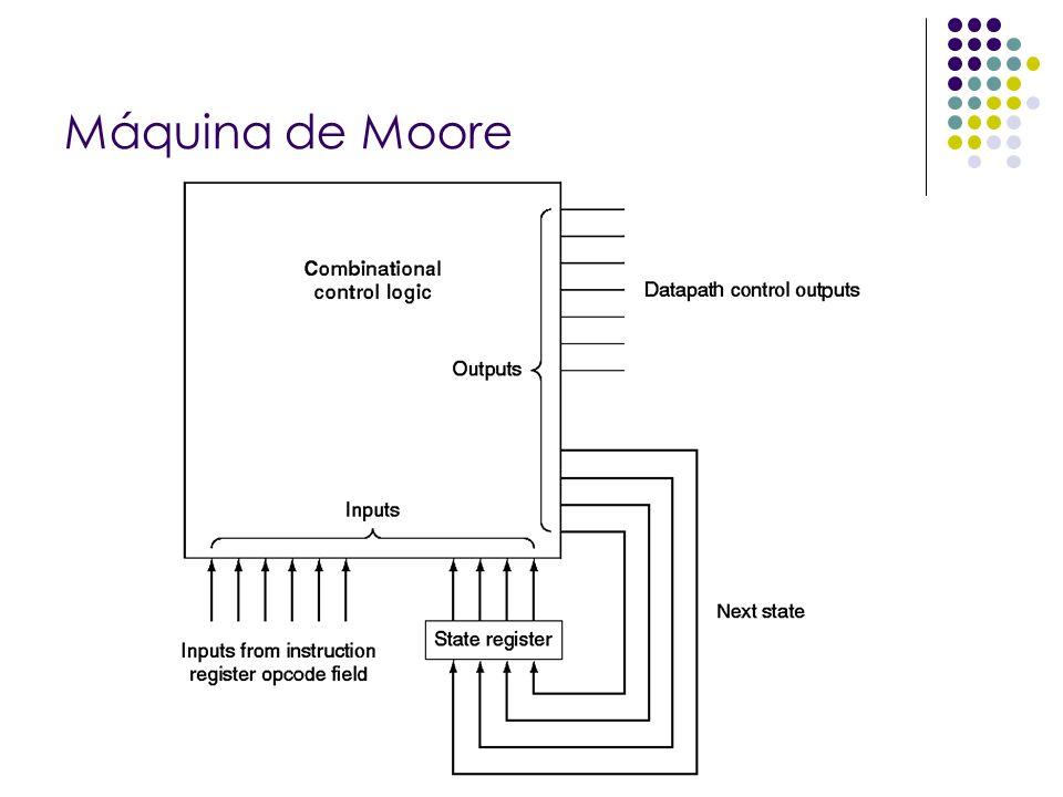 Máquina de Moore