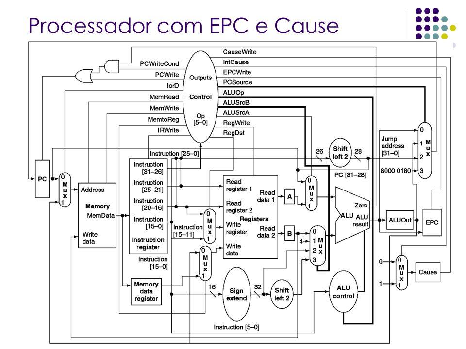Processador com EPC e Cause