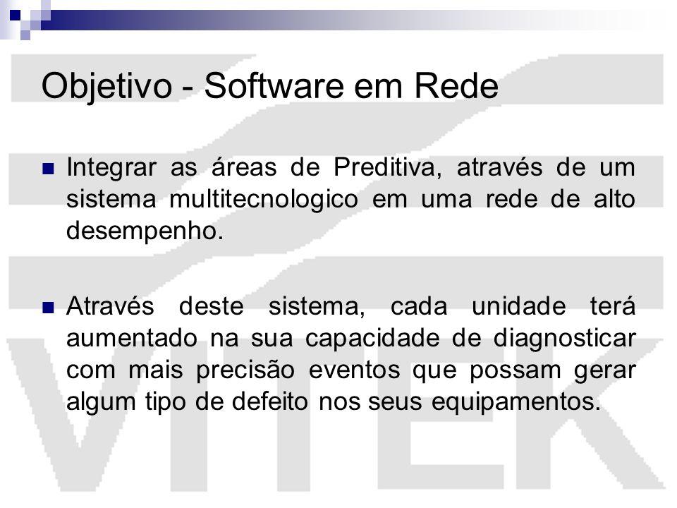 Objetivo - Software em Rede