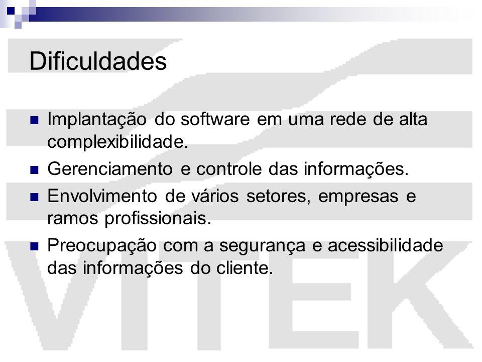 Dificuldades Implantação do software em uma rede de alta complexibilidade. Gerenciamento e controle das informações.