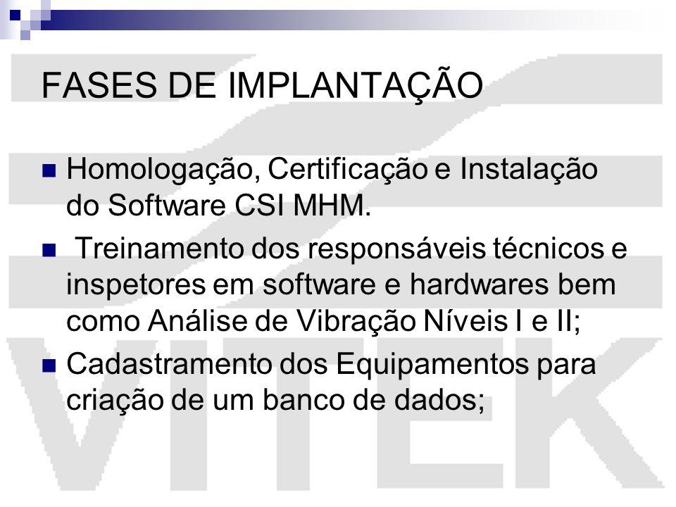 FASES DE IMPLANTAÇÃO Homologação, Certificação e Instalação do Software CSI MHM.