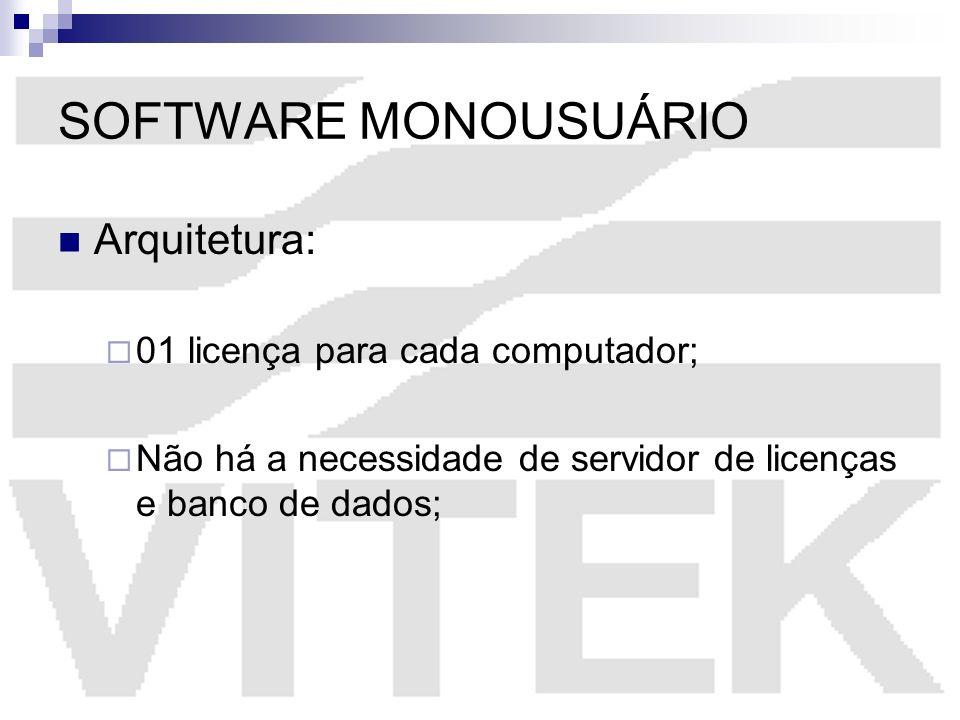 SOFTWARE MONOUSUÁRIO Arquitetura: 01 licença para cada computador;