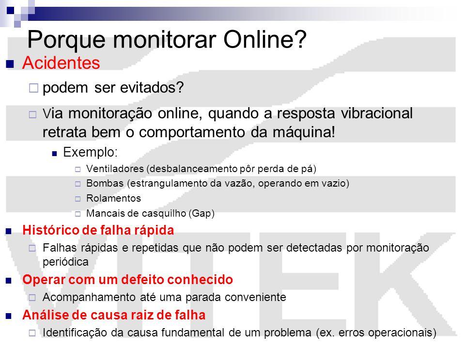 Porque monitorar Online