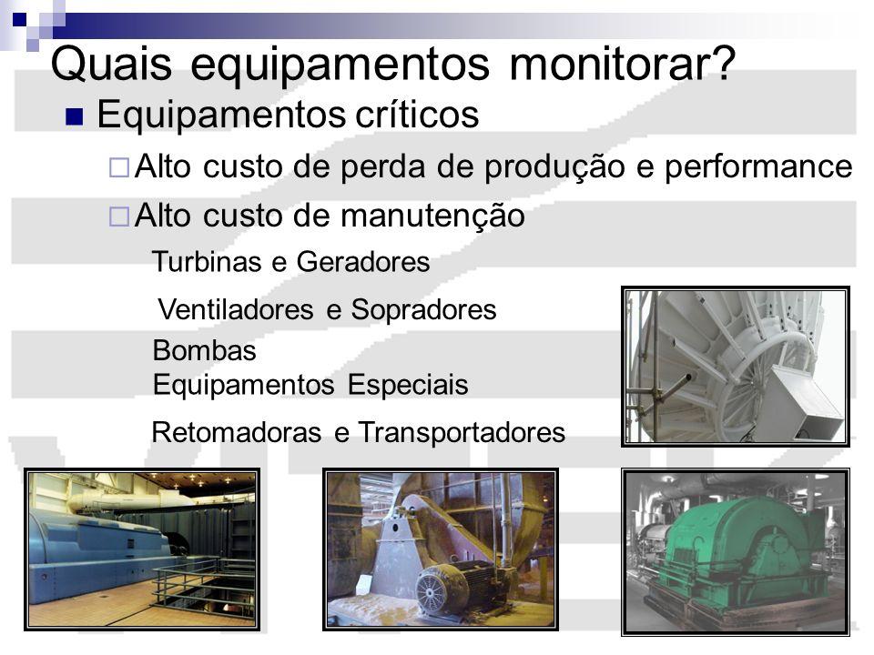 Quais equipamentos monitorar