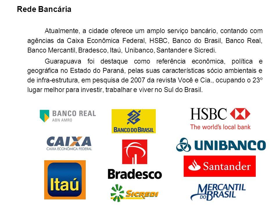 Rede Bancária