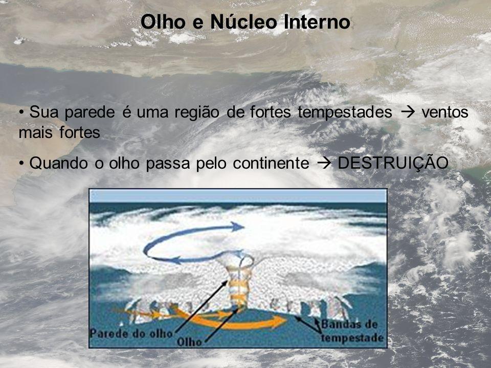 Olho e Núcleo Interno Sua parede é uma região de fortes tempestades  ventos mais fortes.