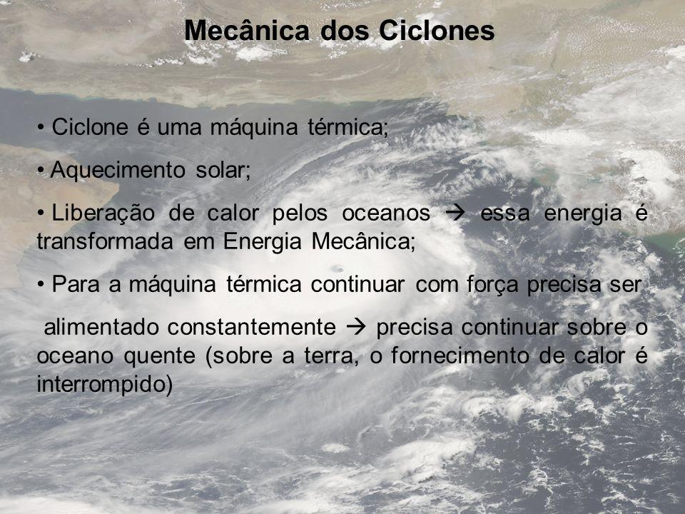 Mecânica dos Ciclones Ciclone é uma máquina térmica;