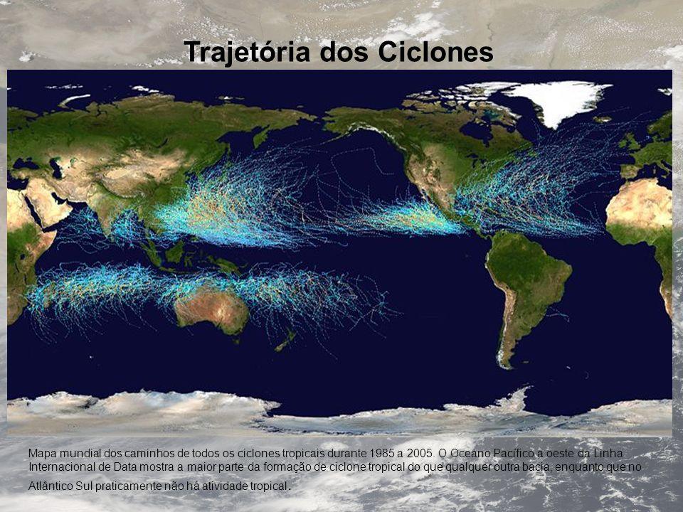 Trajetória dos Ciclones