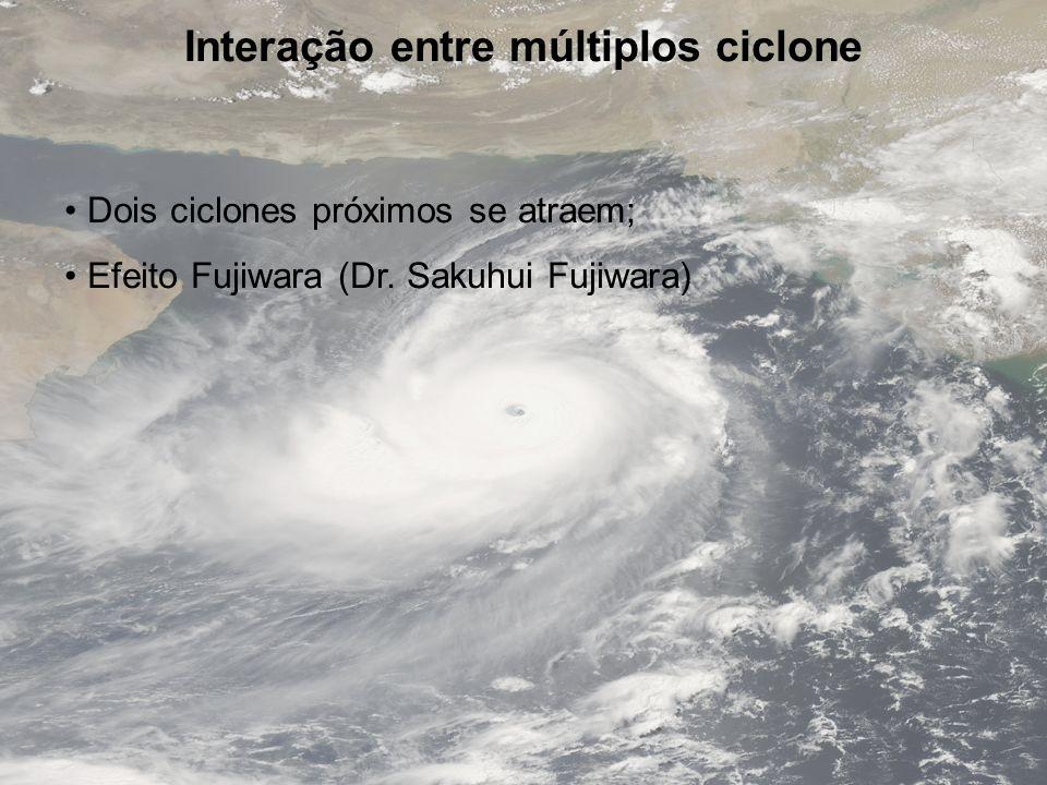 Interação entre múltiplos ciclone