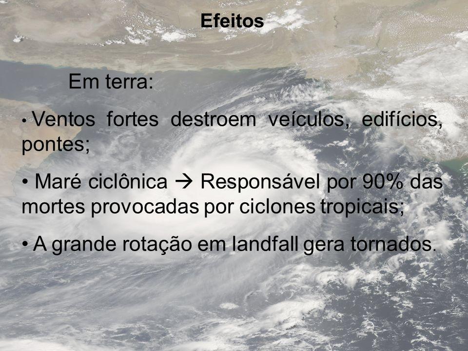A grande rotação em landfall gera tornados.
