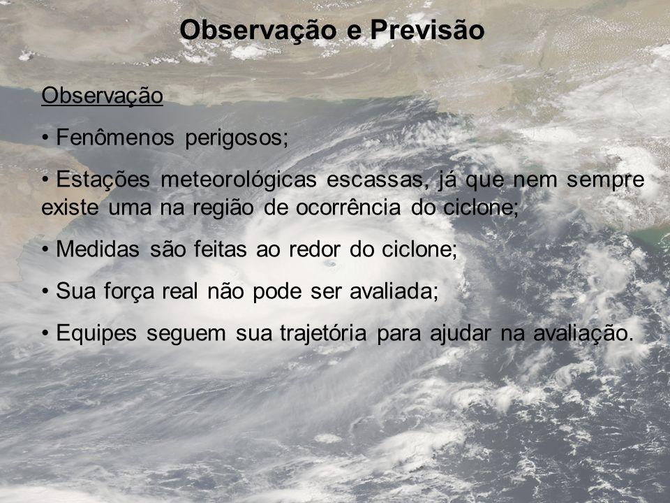 Observação e Previsão Observação Fenômenos perigosos;