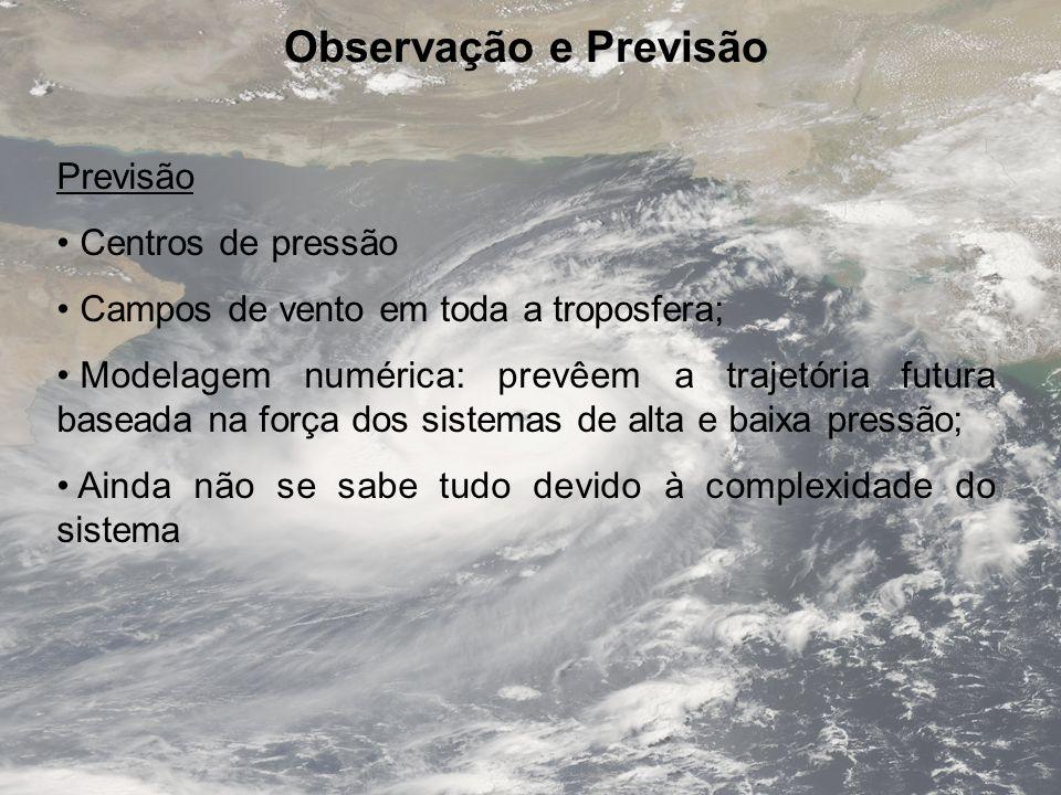 Observação e Previsão Previsão Centros de pressão