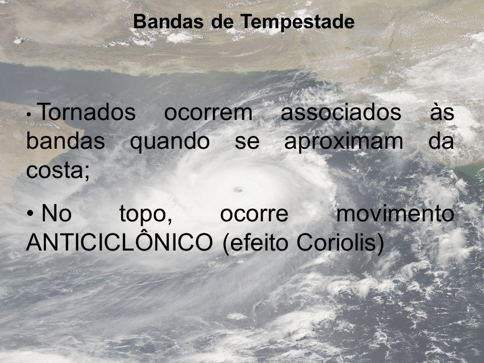 No topo, ocorre movimento ANTICICLÔNICO (efeito Coriolis)